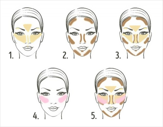 contouring pic 2
